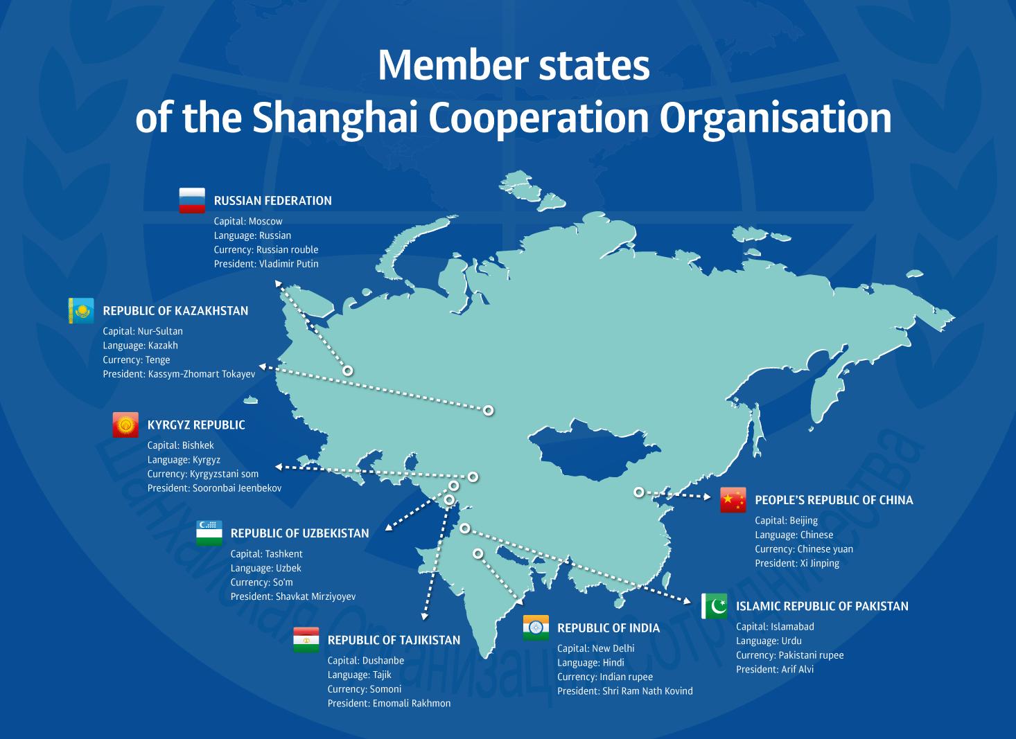 China's Uyghurs Political Islam BRI